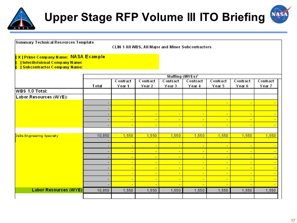 17 Upper Stage RFP Volume III ITO Briefing