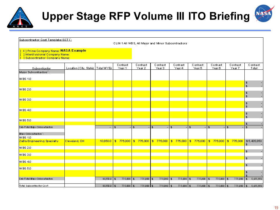19 Upper Stage RFP Volume III ITO Briefing