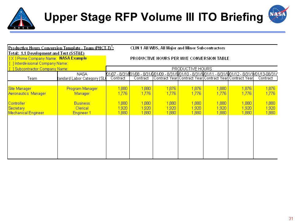 31 Upper Stage RFP Volume III ITO Briefing
