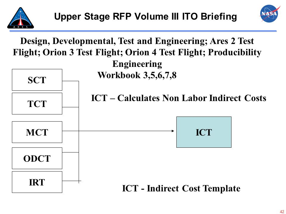 42 Upper Stage RFP Volume III ITO Briefing Design, Developmental, Test and Engineering; Ares 2 Test Flight; Orion 3 Test Flight; Orion 4 Test Flight;