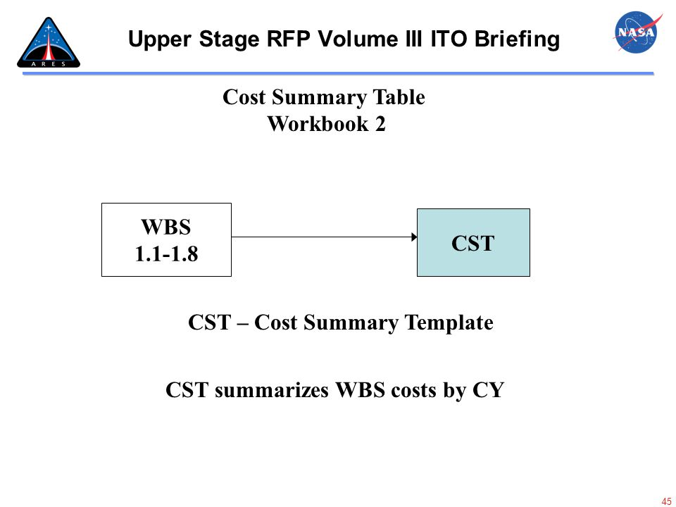45 Upper Stage RFP Volume III ITO Briefing Cost Summary Table Workbook 2 CST WBS 1.1-1.8 CST – Cost Summary Template CST summarizes WBS costs by CY