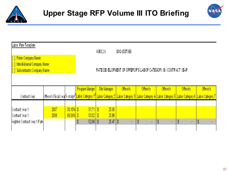 51 Upper Stage RFP Volume III ITO Briefing