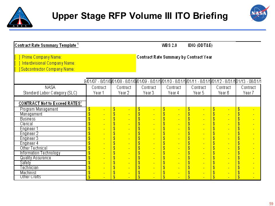 59 Upper Stage RFP Volume III ITO Briefing