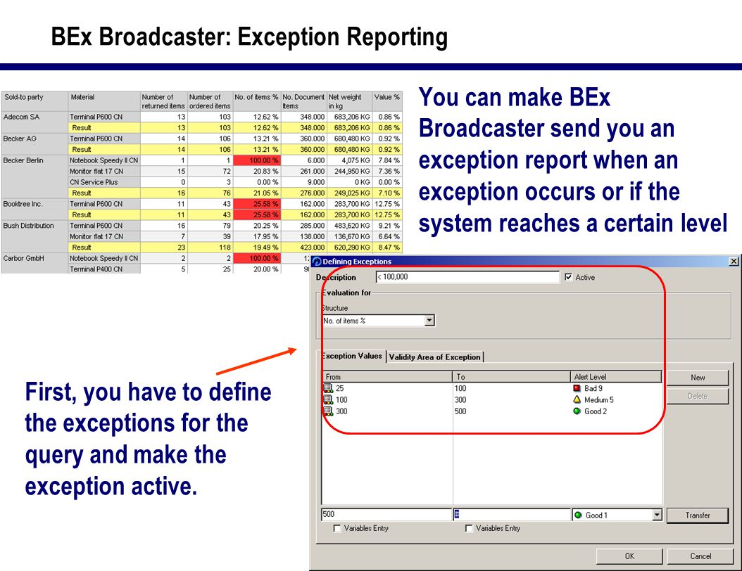 9 BEx Broadcaster: Exception Reporting You can make BEx Broadcaster send you an exception report when an exception occurs or if the system reaches a certain level First, you have to define the exceptions for the query and make the exception active.
