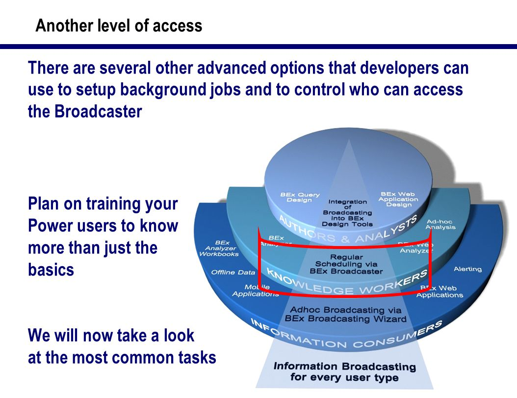 25 Another level of access There are several other advanced options that developers can use to setup background jobs and to control who can access the Broadcaster Plan on training your Power users to know more than just the basics We will now take a look at the most common tasks