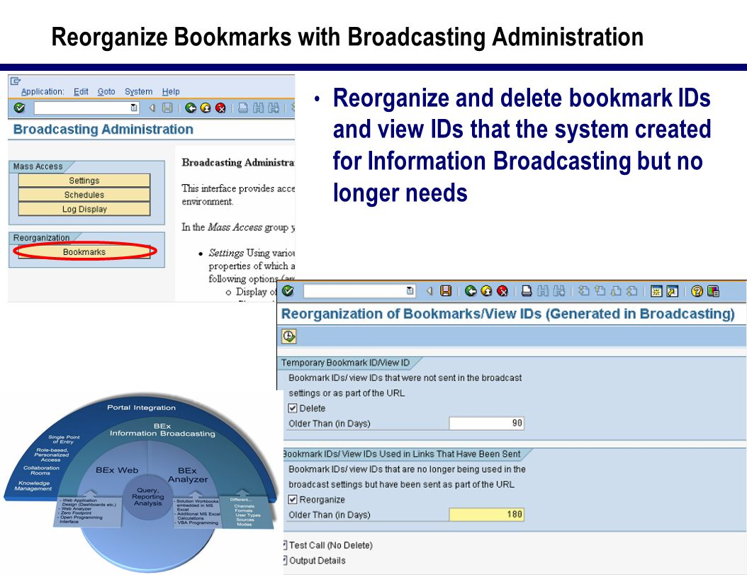 39 Reorganize Bookmarks with Broadcasting Administration Reorganize and delete bookmark IDs and view IDs that the system created for Information Broadcasting but no longer needs