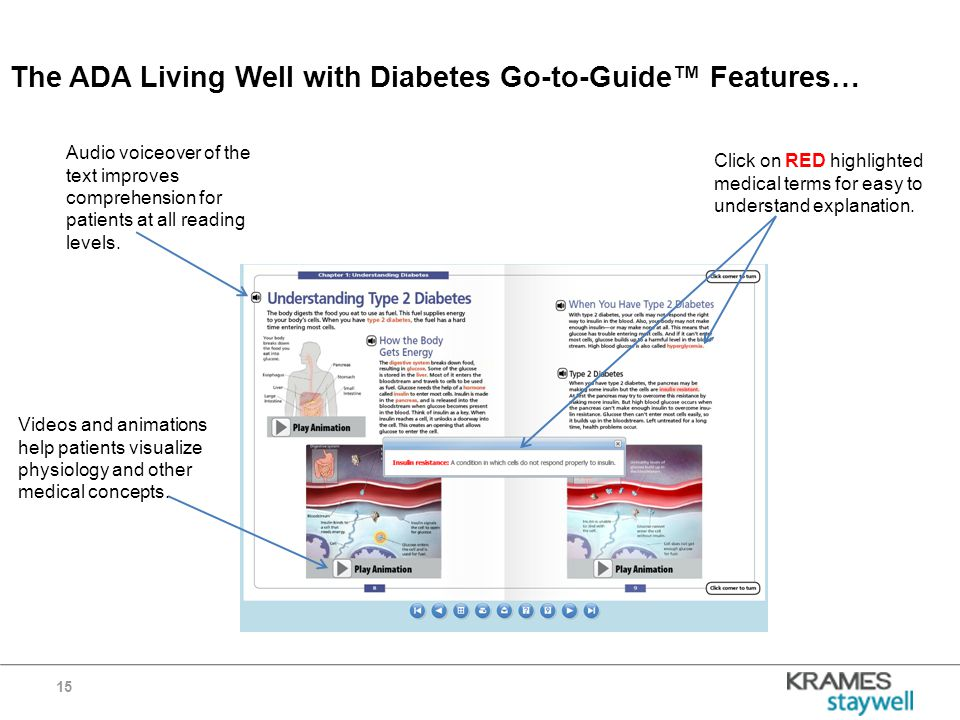 The ADA Living Well with Diabetes Go-to-Guide™ Features… 15 Audio voiceover of the text improves comprehension for patients at all reading levels.