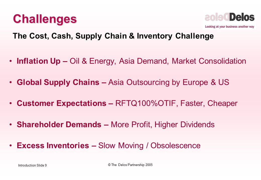 Introduction Slide 9 © The Delos Partnership 2005 Challenges Inflation Up – Oil & Energy, Asia Demand, Market Consolidation Global Supply Chains – Asia Outsourcing by Europe & US Customer Expectations – RFTQ100%OTIF, Faster, Cheaper Shareholder Demands – More Profit, Higher Dividends Excess Inventories – Slow Moving / Obsolescence The Cost, Cash, Supply Chain & Inventory Challenge