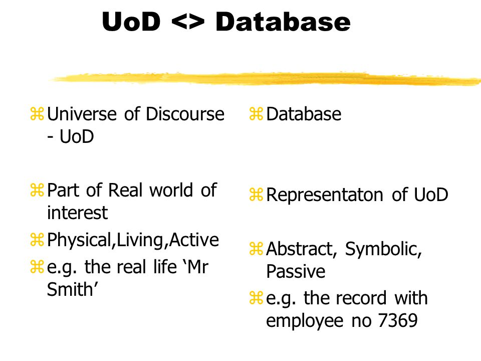 UoD <> Database zUniverse of Discourse - UoD zPart of Real world of interest zPhysical,Living,Active ze.g.