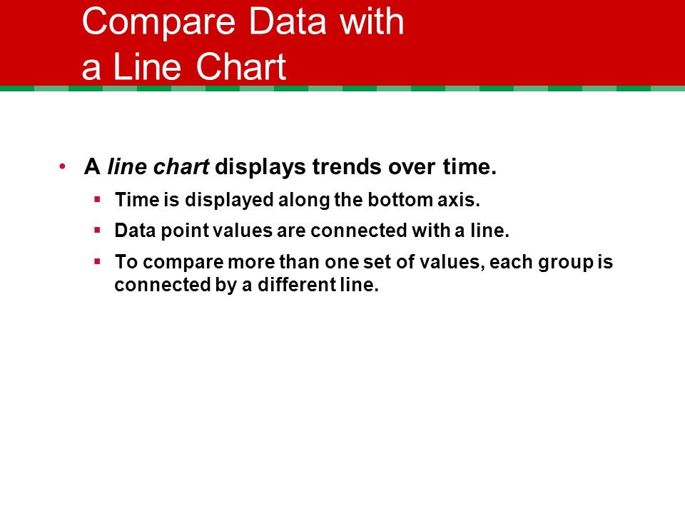 Compare Data with a Line Chart A line chart displays trends over time.