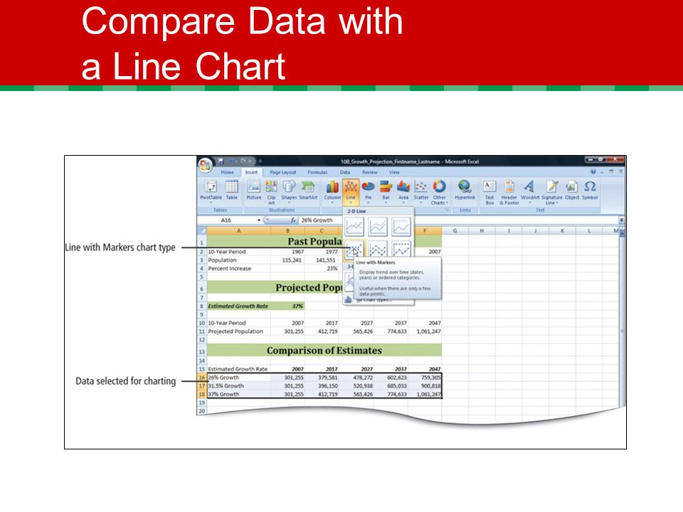 Compare Data with a Line Chart