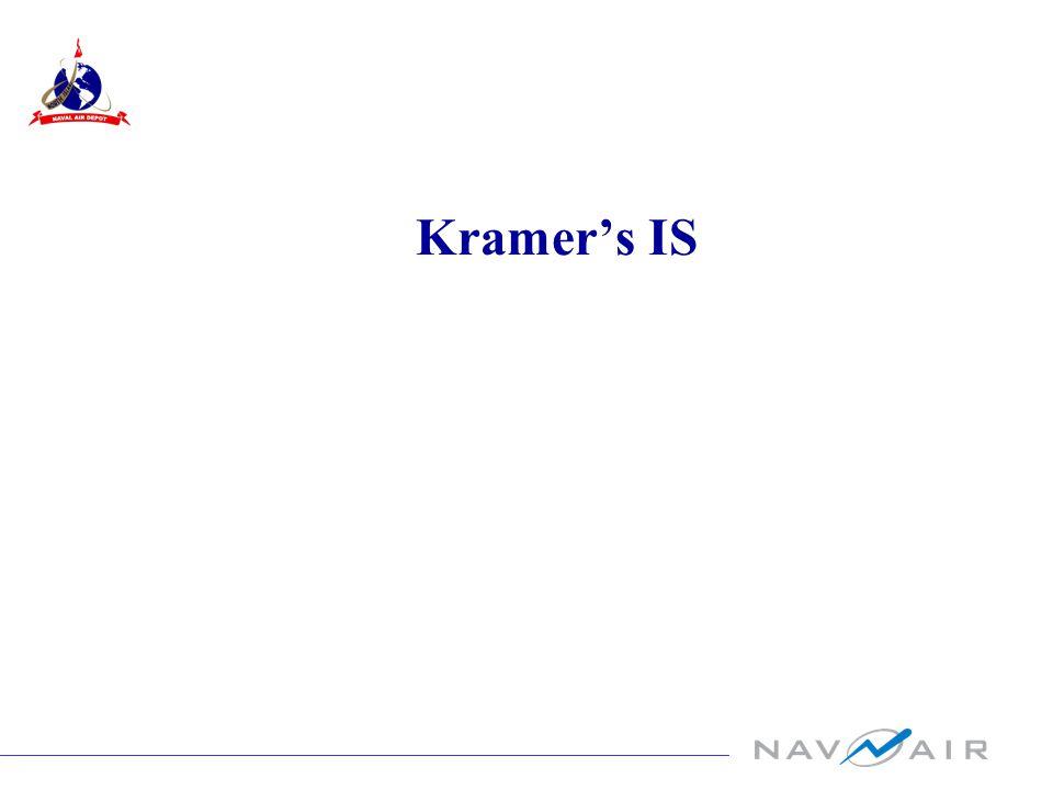 Kramer's IS