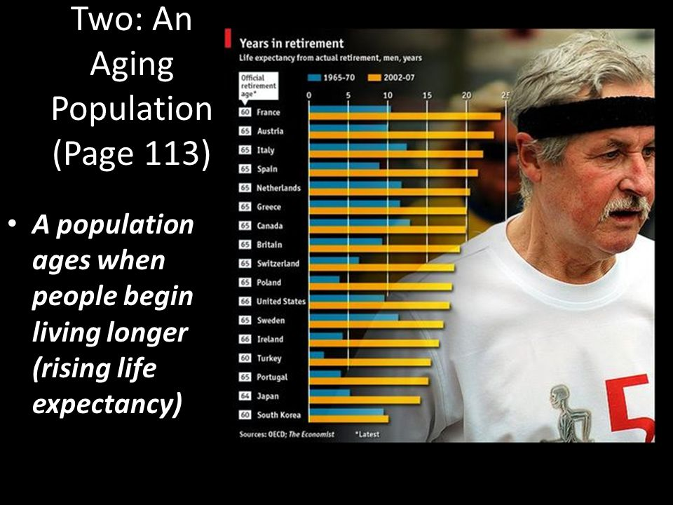 Dilemma Two: An Aging Population (Page 113) A population ages when people begin living longer (rising life expectancy)