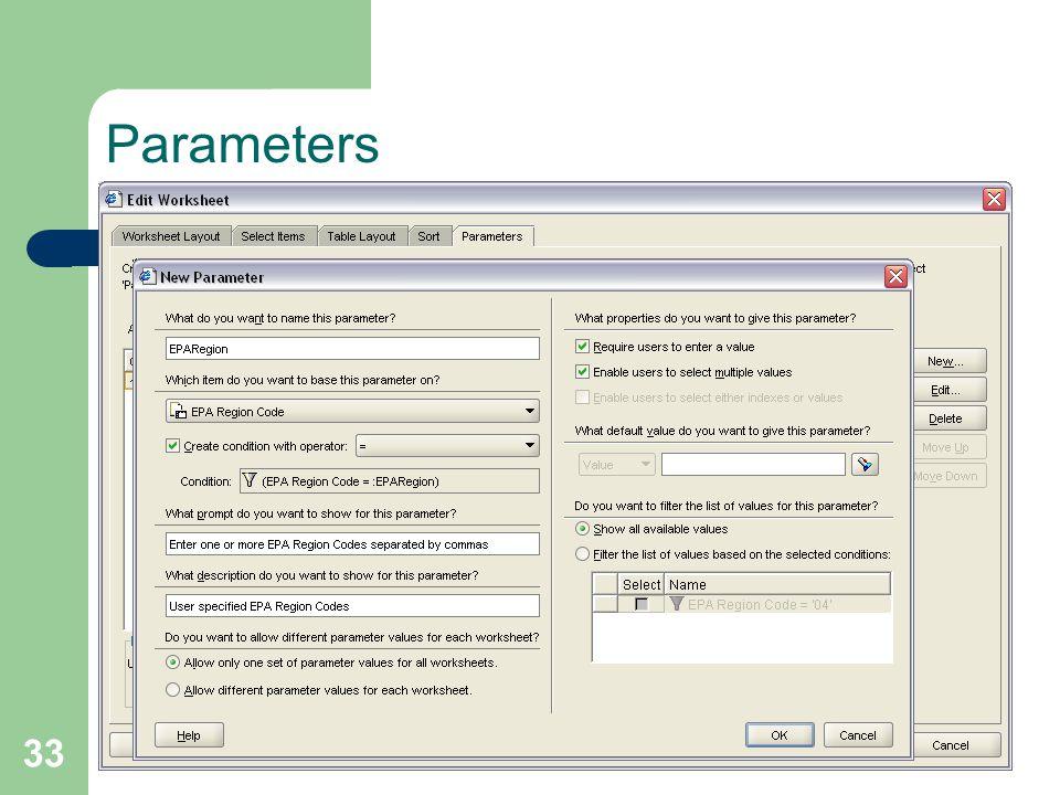 33 Parameters