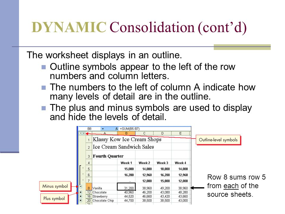Displaying Formulas in Outline View To see the name of each worksheet used in a formula, press [CTRL] + [ ~ ]