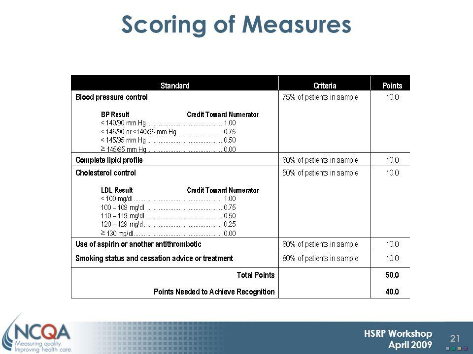 21 HSRP Workshop April 2009 Scoring of Measures