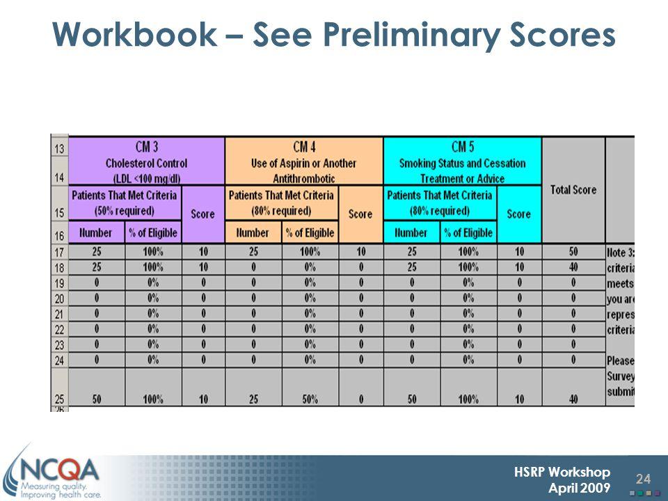 24 HSRP Workshop April 2009 Workbook – See Preliminary Scores