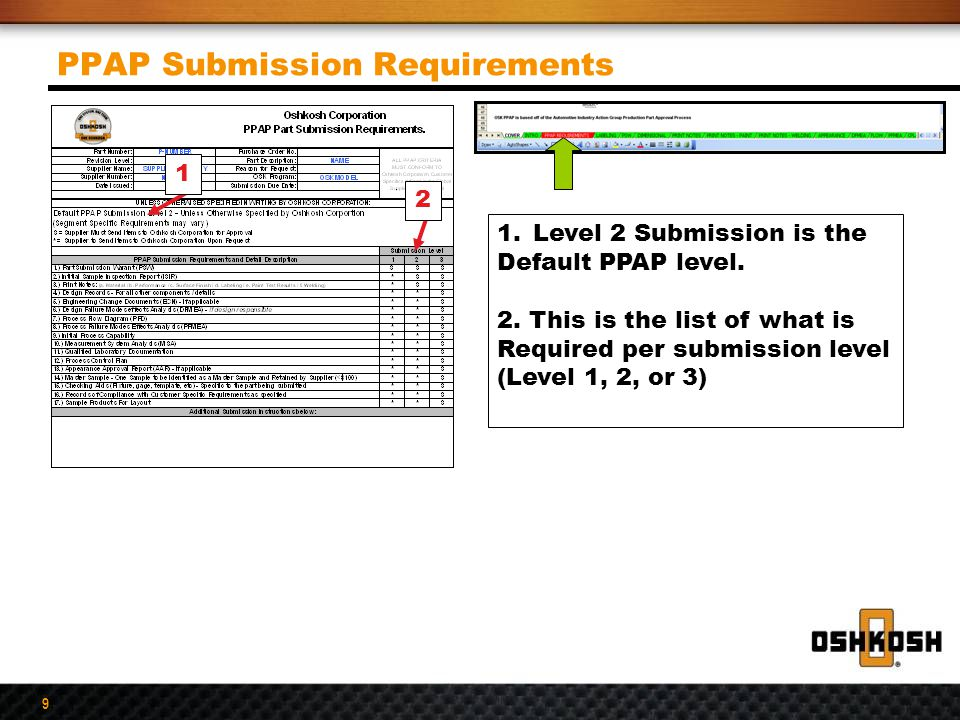 9 PPAP Submission Requirements 1.Level 2 Submission is the Default PPAP level. 2. This is the list of what is Required per submission level (Level 1,