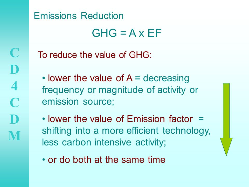 CD4CDMCD4CDM GHG = A x EF To reduce the value of GHG: lower the value of A = decreasing frequency or magnitude of activity or emission source; lower the value of Emission factor = shifting into a more efficient technology, less carbon intensive activity; or do both at the same time Emissions Reduction