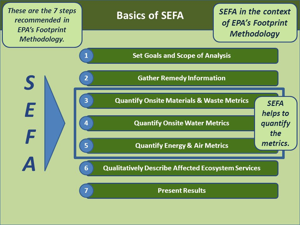SEFASEFA Gather Remedy Information 2 Quantify Onsite Materials & Waste Metrics 3 Quantify Onsite Water Metrics 4 Quantify Energy & Air Metrics 5 Qualitatively Describe Affected Ecosystem Services 6 Present Results 7 Set Goals and Scope of Analysis 1 SEFA helps to quantify the metrics.