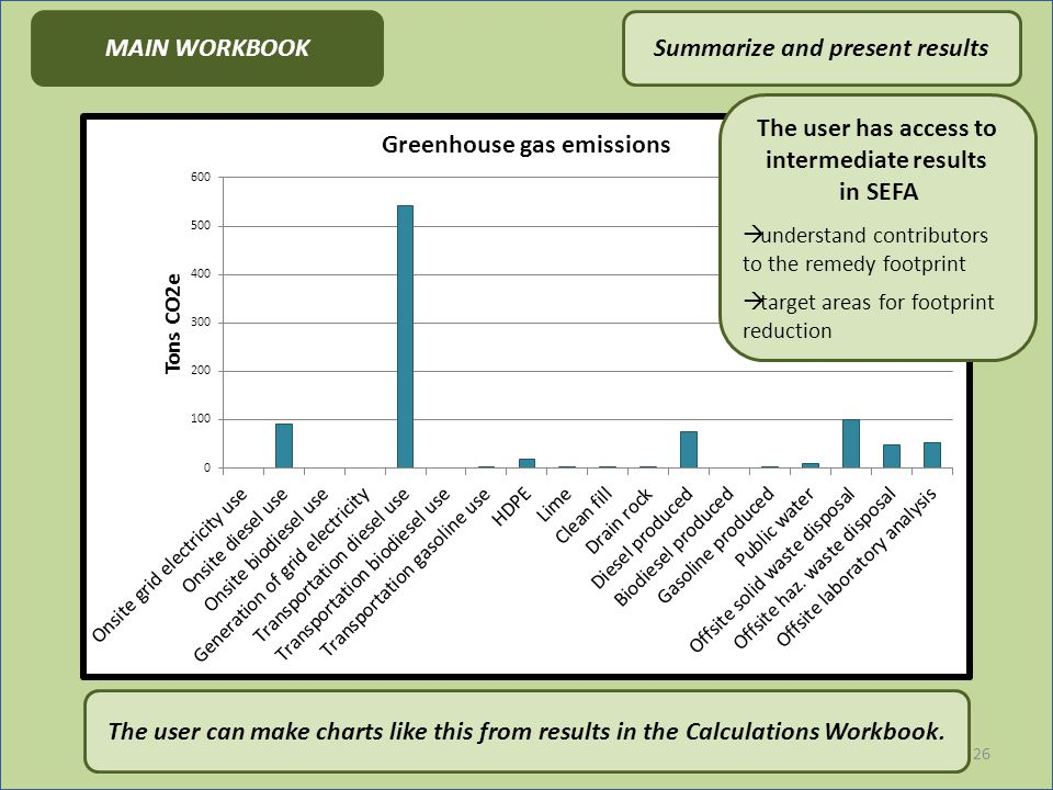 26 MAIN WORKBOOKSummarize and present results The user can make charts like this from results in the Calculations Workbook.