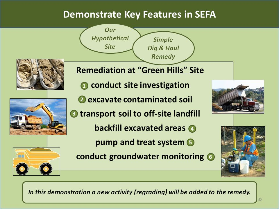 Remediation at Green Hills Site conduct site investigation excavate contaminated soil transport soil to off-site landfill backfill excavated areas pump and treat system conduct groundwater monitoring 1 2 3 4 5 32 Demonstrate Key Features in SEFA Our Hypothetical Site Simple Dig & Haul Remedy In this demonstration a new activity (regrading) will be added to the remedy.
