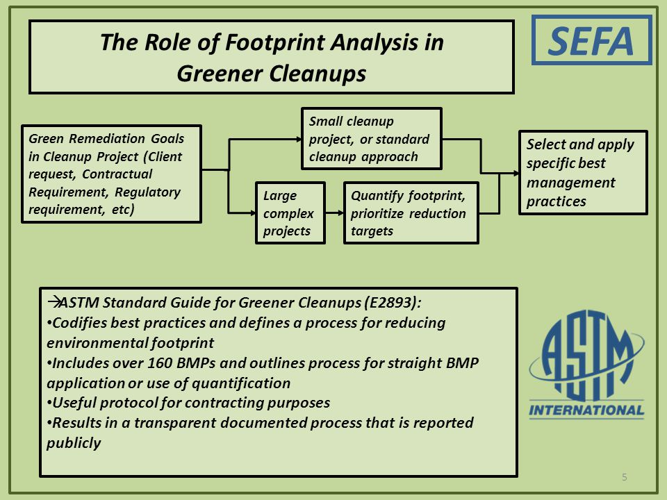 SEFA 5  ASTM Standard Guide for Greener Cleanups (E2893): Codifies best practices and defines a process for reducing environmental footprint Includes over 160 BMPs and outlines process for straight BMP application or use of quantification Useful protocol for contracting purposes Results in a transparent documented process that is reported publicly The Role of Footprint Analysis in Greener Cleanups Green Remediation Goals in Cleanup Project (Client request, Contractual Requirement, Regulatory requirement, etc) Small cleanup project, or standard cleanup approach Select and apply specific best management practices Large complex projects Quantify footprint, prioritize reduction targets
