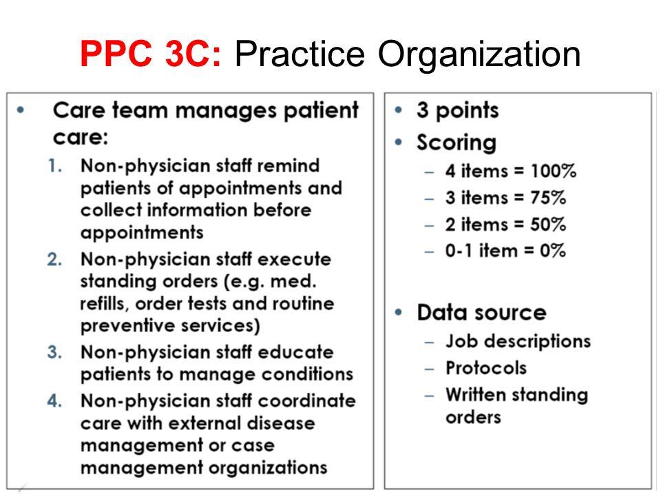 PPC 3C: Practice Organization