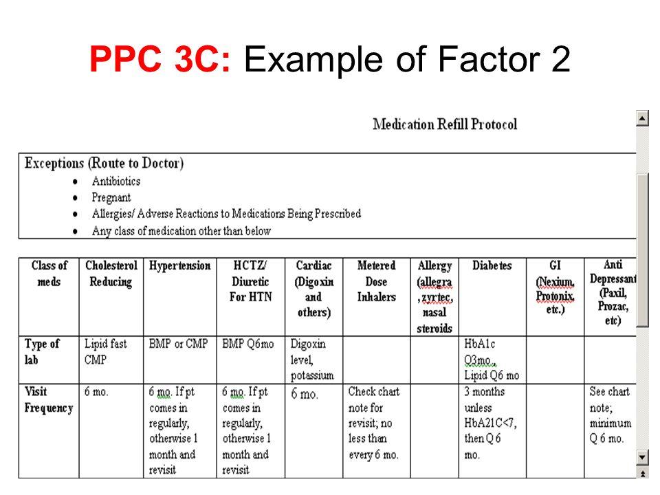PPC 3C: Example of Factor 2