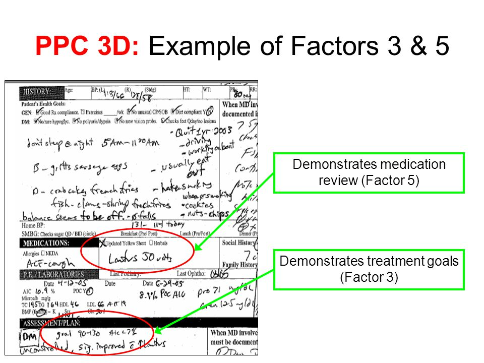 PPC 3D: Example of Factors 3 & 5 Demonstrates medication review (Factor 5) Demonstrates treatment goals (Factor 3)