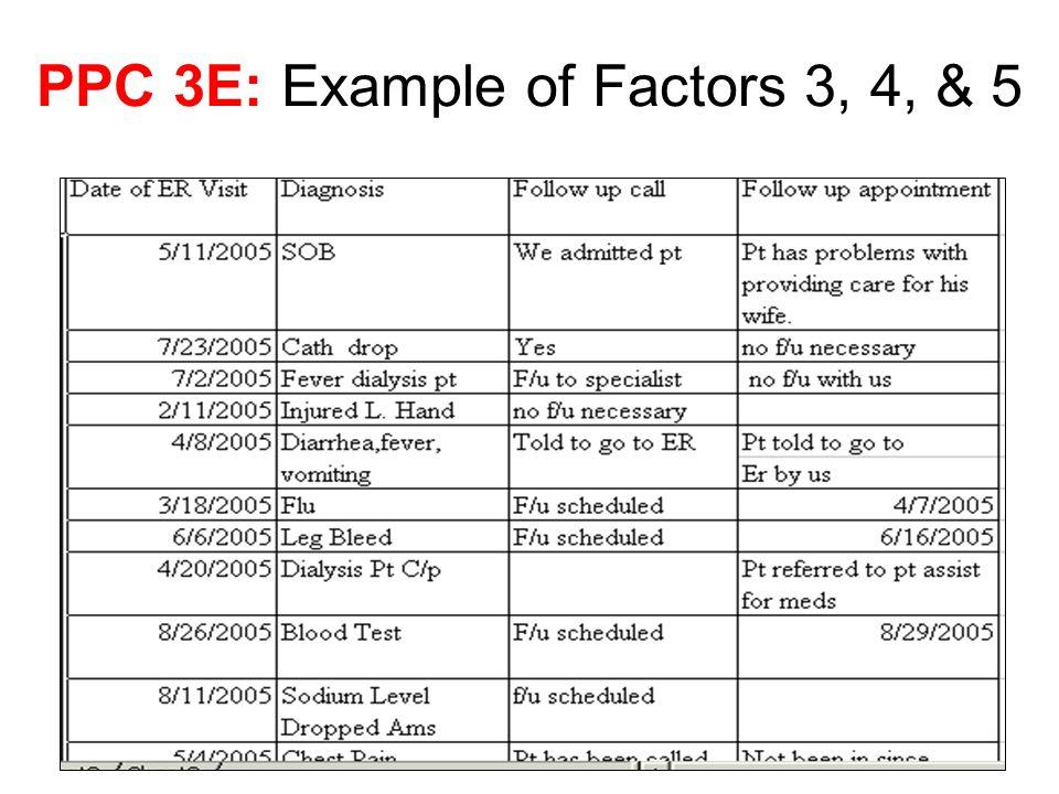 PPC 3E: Example of Factors 3, 4, & 5