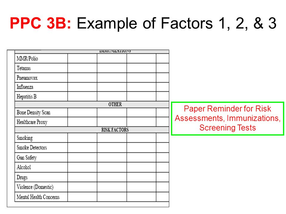 PPC 3B: Example of Factors 1, 2, & 3 Paper Reminder for Risk Assessments, Immunizations, Screening Tests