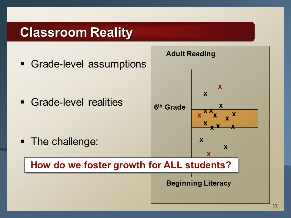 20 Beginning Literacy Adult Reading 6 th Grade  Grade-level assumptions x x x x x x x x x x x x Classroom Reality How do we foster growth for ALL stu