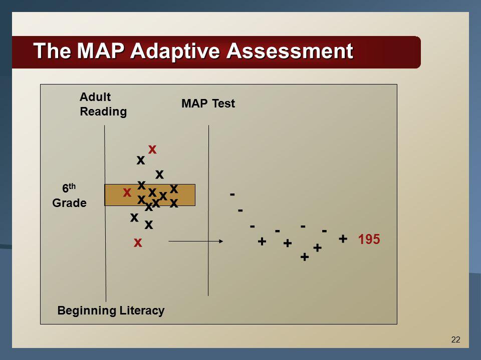 22 The MAP Adaptive Assessment Beginning Literacy Adult Reading 6 th Grade x x x x x x x x x x x x x x x MAP Test - - - + - -- + + + + 195