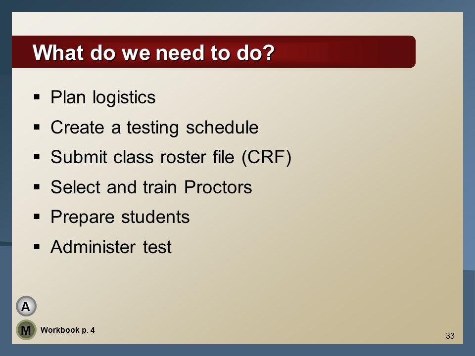 33 What do we need to do?  Plan logistics  Create a testing schedule  Submit class roster file (CRF)  Select and train Proctors  Prepare students