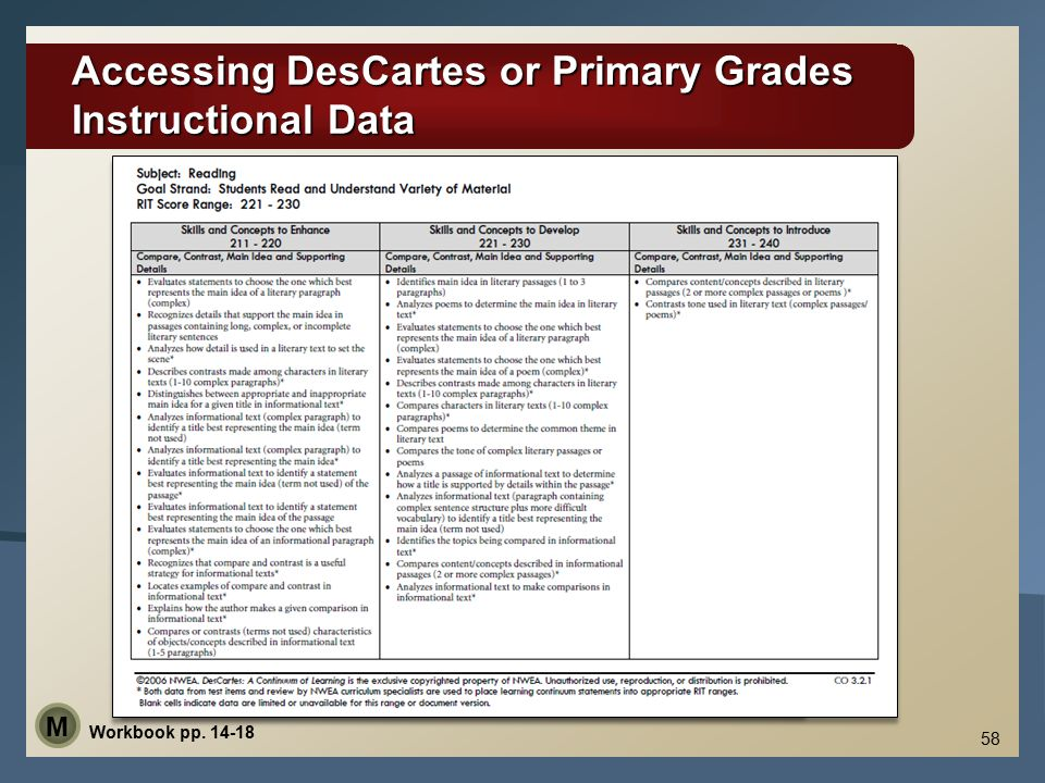 M Accessing DesCartes or Primary Grades Instructional Data 58