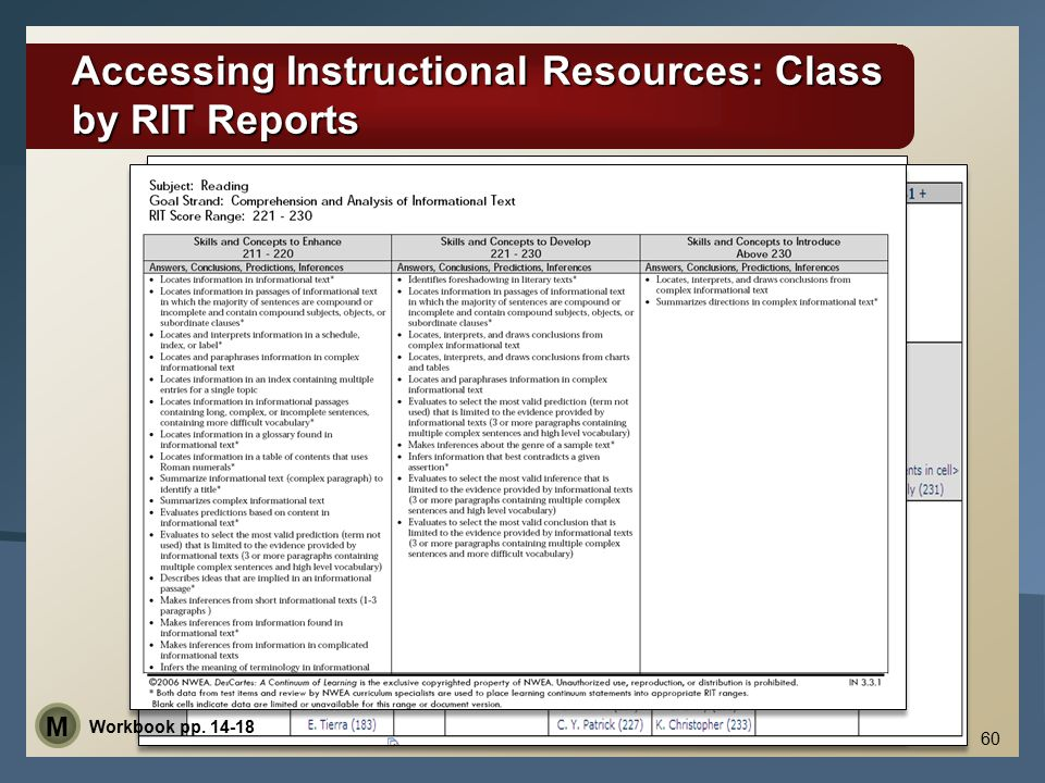 Accessing Instructional Resources: Class by RIT Reports 60 Class Breakdown by Goal for Reading Class Breakdown by Goal for Reading M Workbook pp.