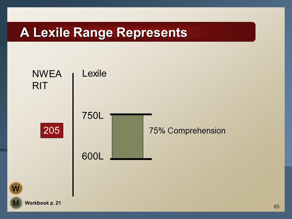 65 A Lexile Range Represents Lexile NWEA RIT 600L 750L 205 Workbook p. 21 75% Comprehension W M