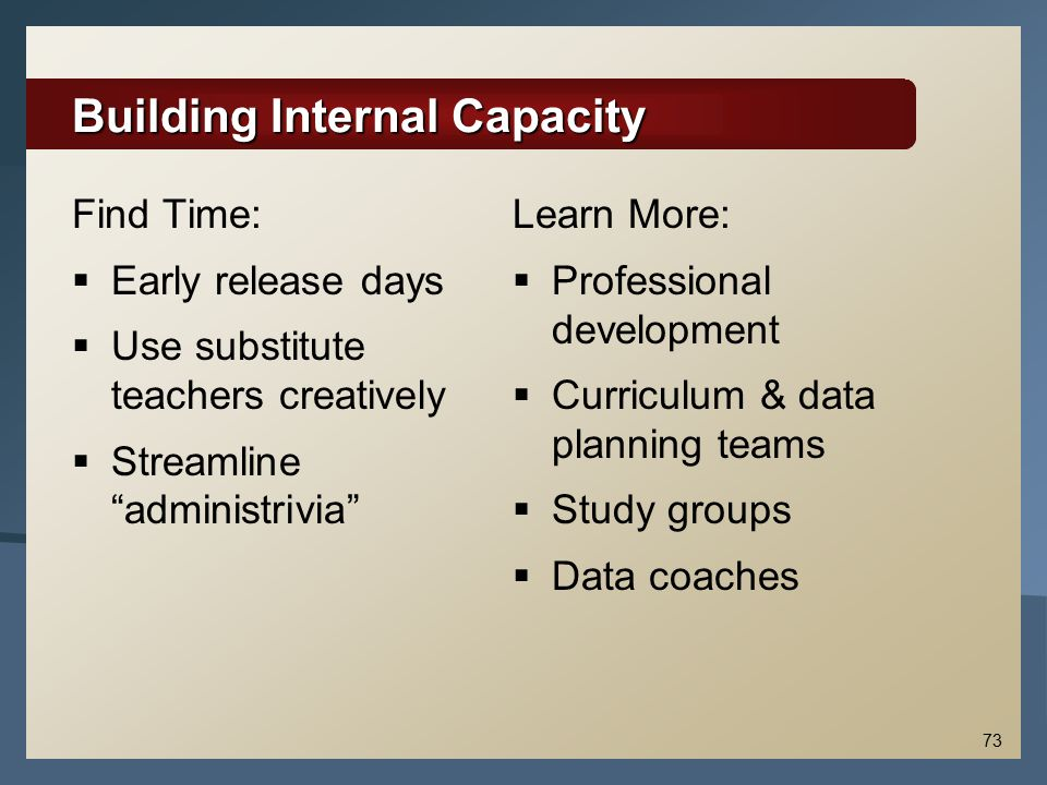 Building Internal Capacity Find Time:  Early release days  Use substitute teachers creatively  Streamline administrivia Learn More:  Professional development  Curriculum & data planning teams  Study groups  Data coaches 73