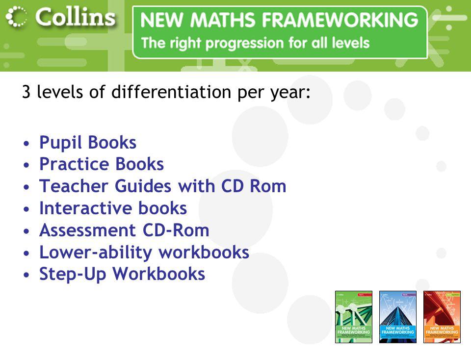 IGCSE Maths Innovative.Interactive.