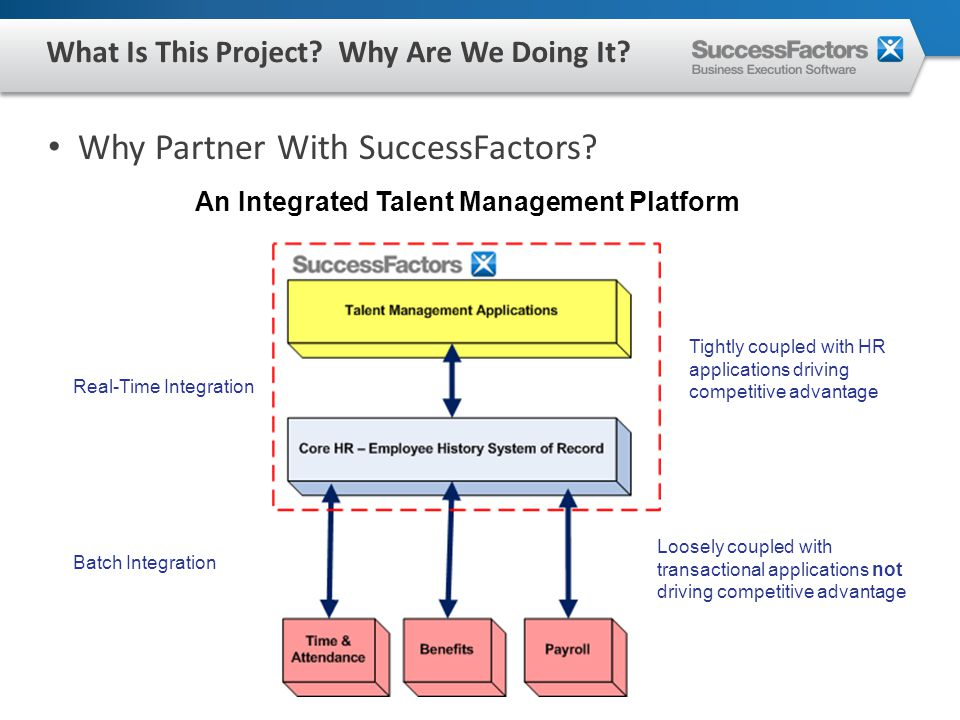 What Is This Project. Why Are We Doing It. Why Partner With SuccessFactors.