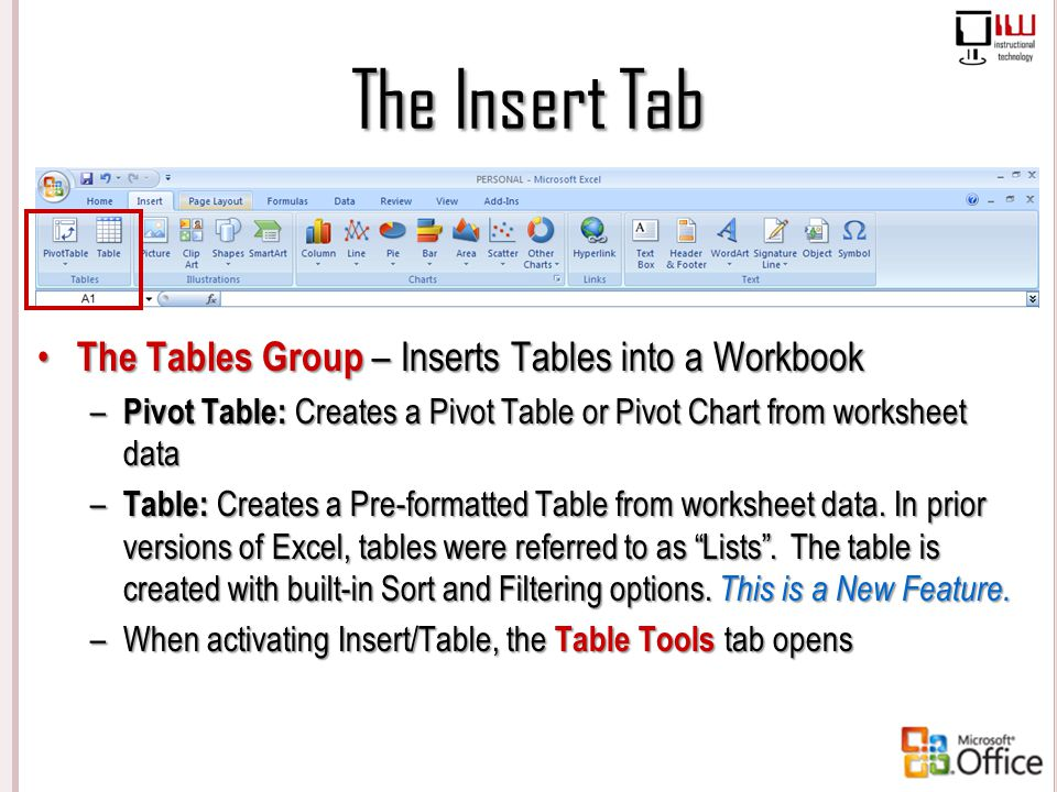 The Insert Tab The Tables Group – Inserts Tables into a Workbook – Pivot Table: Creates a Pivot Table or Pivot Chart from worksheet data – Table: Crea