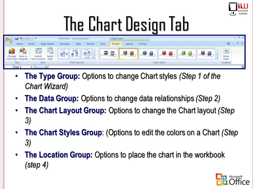 The Chart Design Tab The Type Group: Options to change Chart styles (Step 1 of the Chart Wizard) The Type Group: Options to change Chart styles (Step