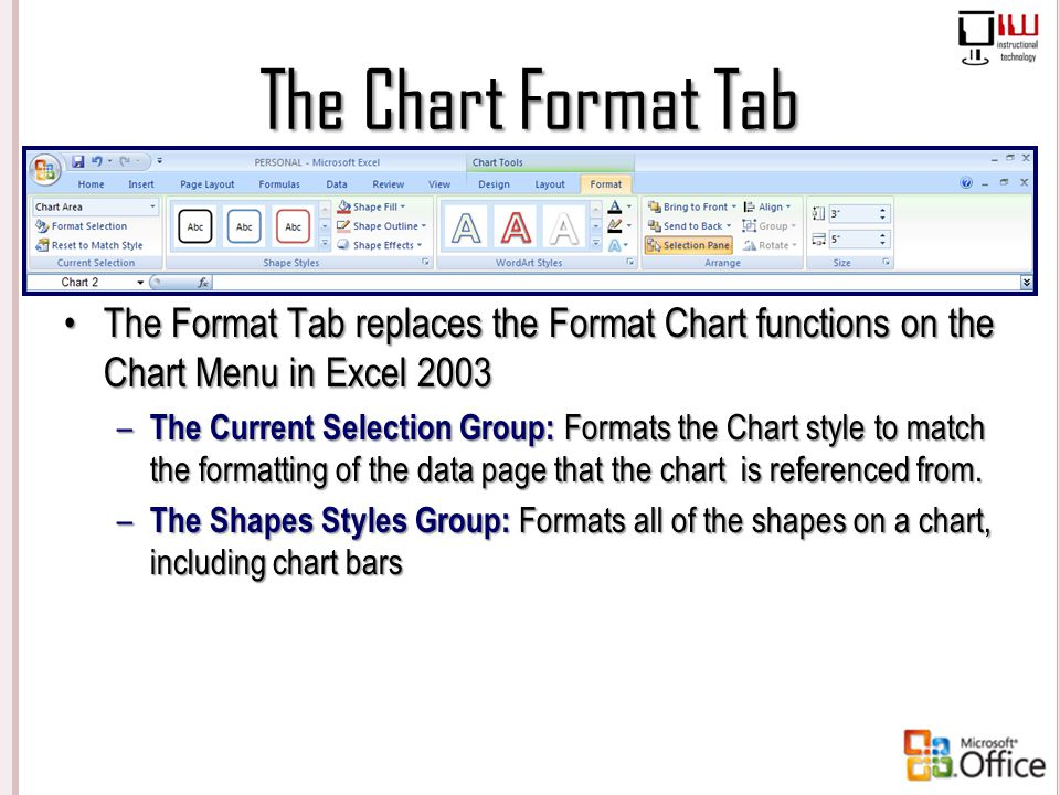 The Chart Format Tab The Format Tab replaces the Format Chart functions on the Chart Menu in Excel 2003The Format Tab replaces the Format Chart functi