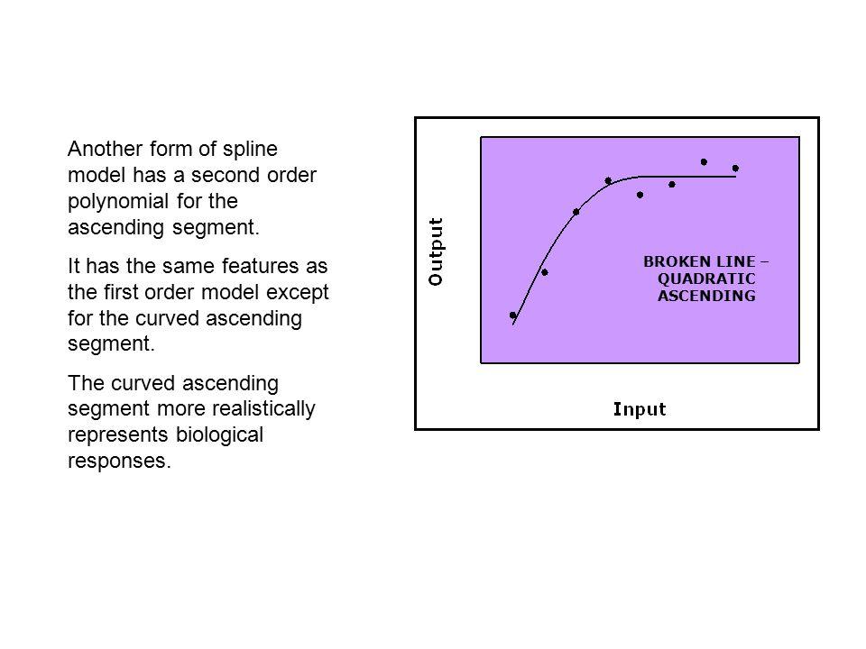 BROKEN LINE – QUADRATIC ASCENDING Another form of spline model has a second order polynomial for the ascending segment.