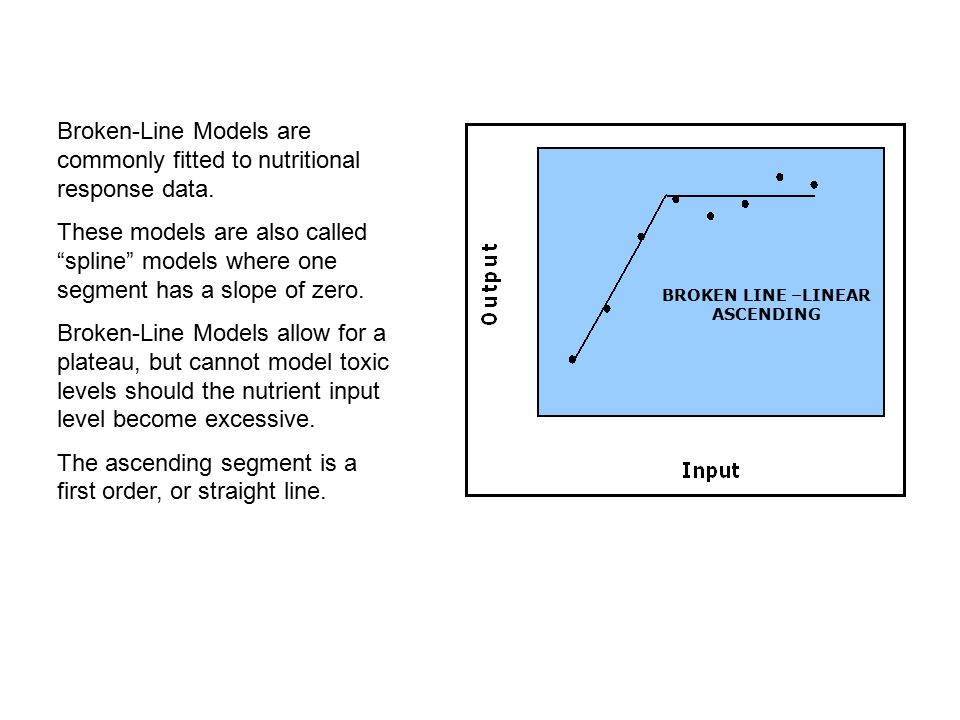 BROKEN LINE –LINEAR ASCENDING Broken-Line Models are commonly fitted to nutritional response data.
