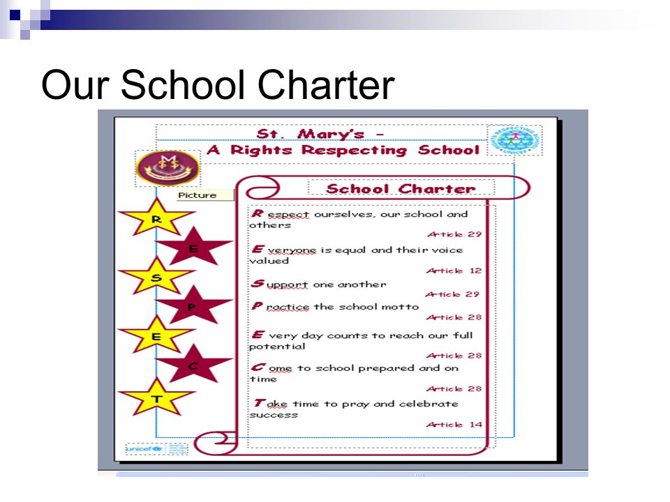 Our School Charter