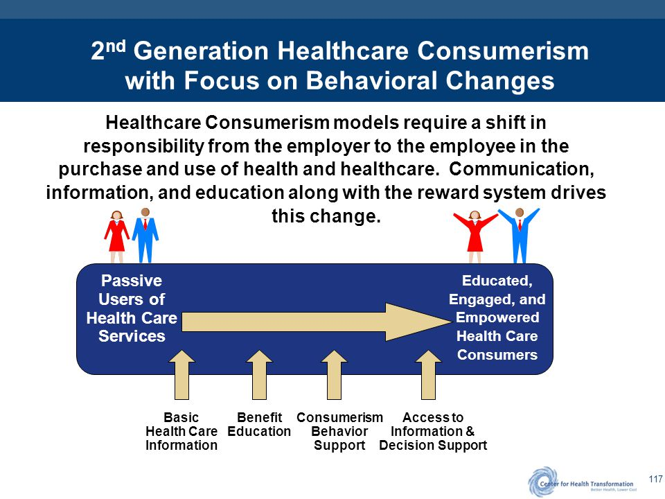 117 2 nd Generation Healthcare Consumerism with Focus on Behavioral Changes Healthcare Consumerism models require a shift in responsibility from the e