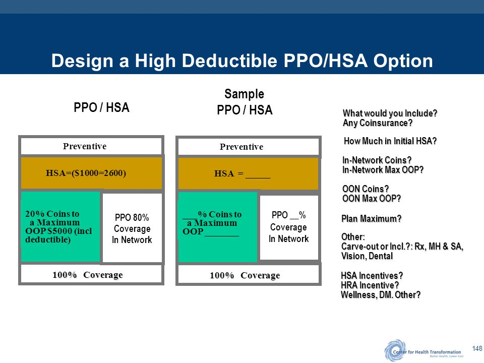 148 Design a High Deductible PPO/HSA Option Preventive HSA=($1000=2600) 20% Coins to a Maximum OOP $5000 (incl deductible) 100% Coverage PPO 80% Cover