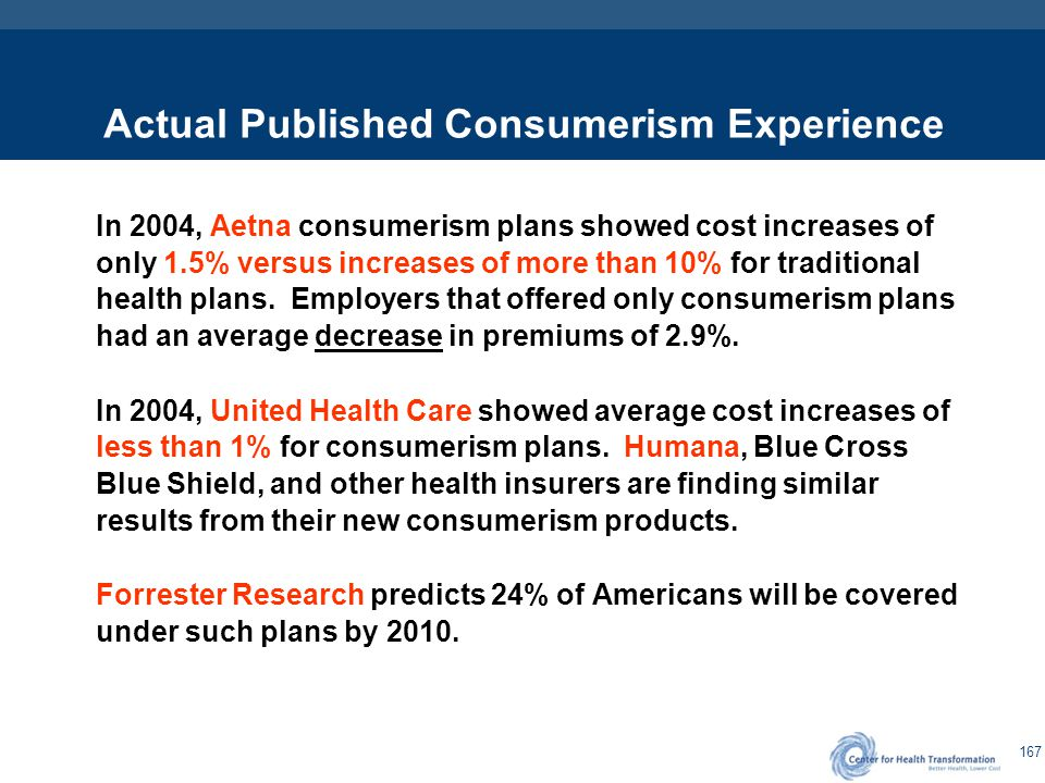 167 Actual Published Consumerism Experience In 2004, Aetna consumerism plans showed cost increases of only 1.5% versus increases of more than 10% for